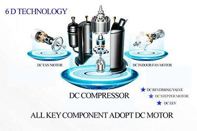 เครื่องปรับอากาศโซล่าเซลล์ Full DC Technology