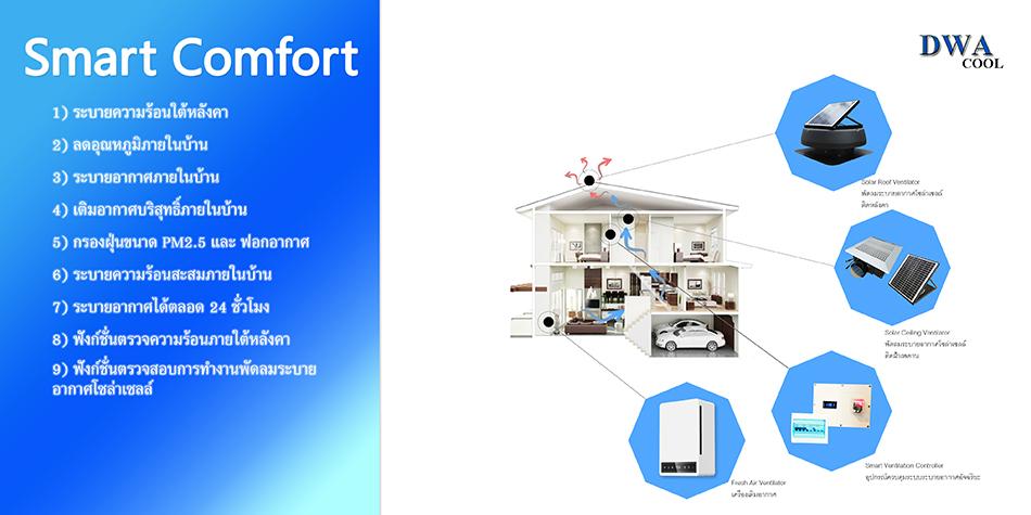 ระบบระบายอากาศโซล่าเซลล์ Smart Comfort