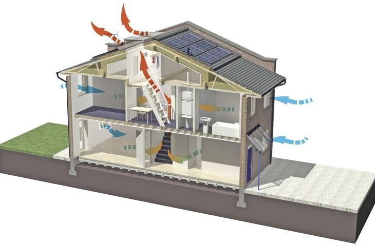 เครื่องเติมอากาศ ช่วยลดความร้อนภายในบ้าน