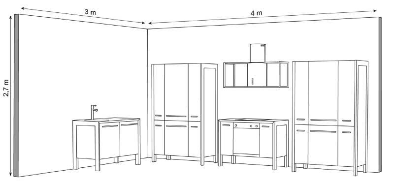 ขนาดตัวอย่างห้องครัว