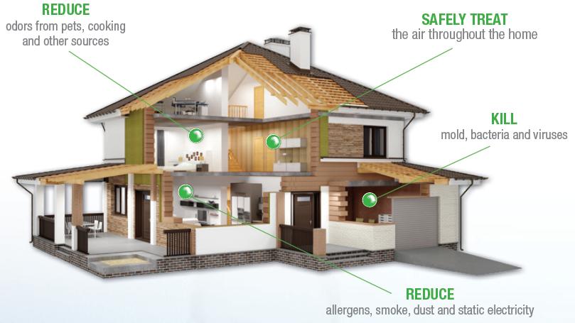 Home Solar Purify Ventilator Installation